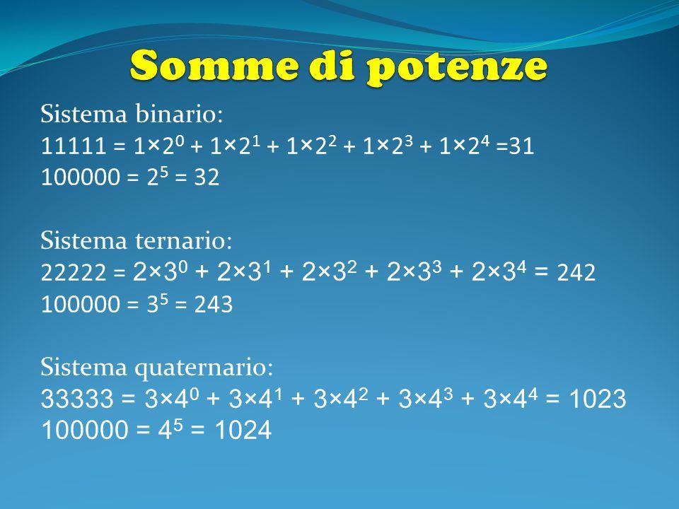 Sistema binario: 11111 = 1×2 0 + 1×2 1 + 1×2 2 + 1×2 3 + 1×2 4 =31 100000 = 2 5 = 32 Sistema ternario: 22222 = 2×3 0 + 2×3 1 + 2×3 2 + 2×3 3 + 2×3 4 = 242 100000 = 3 5 = 243 Sistema quaternario: 33333 = 3×4 0 + 3×4 1 + 3×4 2 + 3×4 3 + 3×4 4 = 1023 100000 = 4 5 = 1024