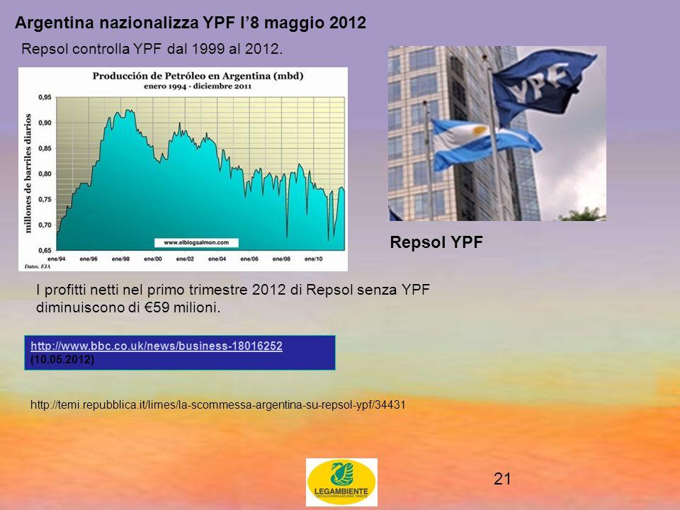 21 http://temi.repubblica.it/limes/la-scommessa-argentina-su-repsol-ypf/34431 Argentina nazionalizza YPF l'8 maggio 2012 Repsol YPF I profitti netti nel primo trimestre 2012 di Repsol senza YPF diminuiscono di €59 milioni.