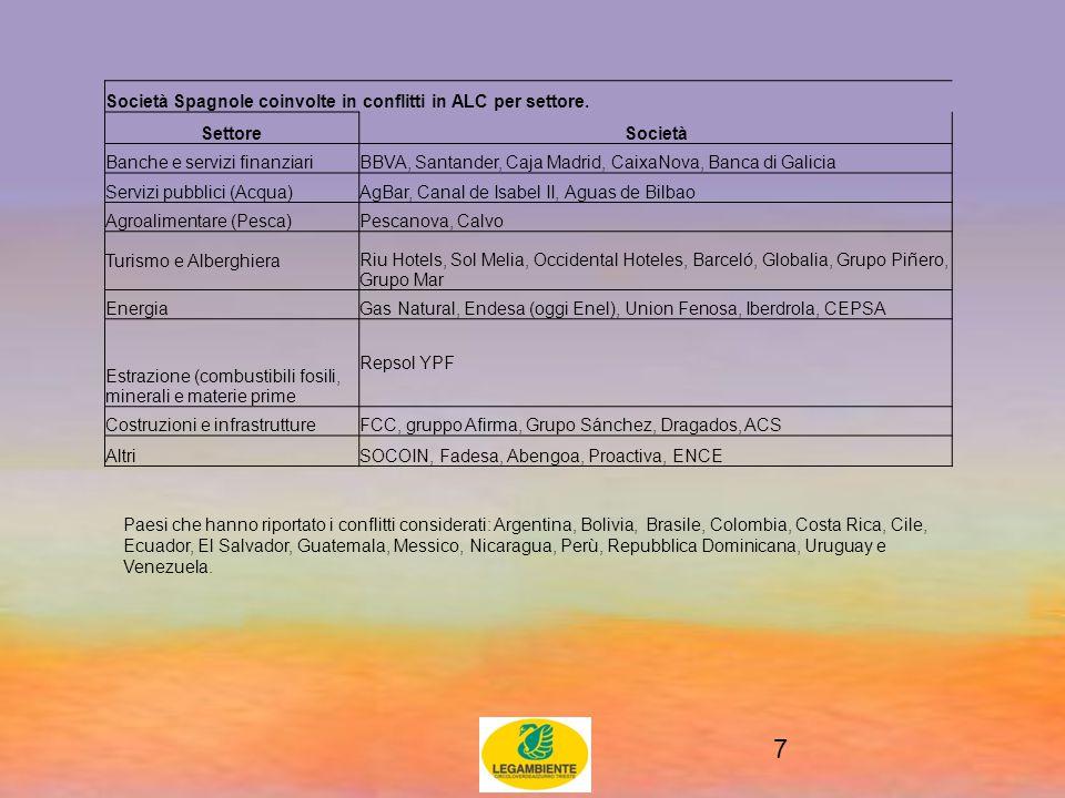 7 Società Spagnole coinvolte in conflitti in ALC per settore.
