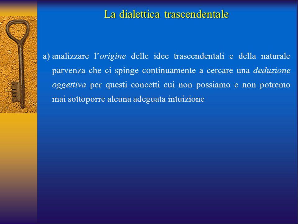 La dialettica trascendentale a)analizzare l'origine delle idee trascendentali e della naturale parvenza che ci spinge continuamente a cercare una dedu