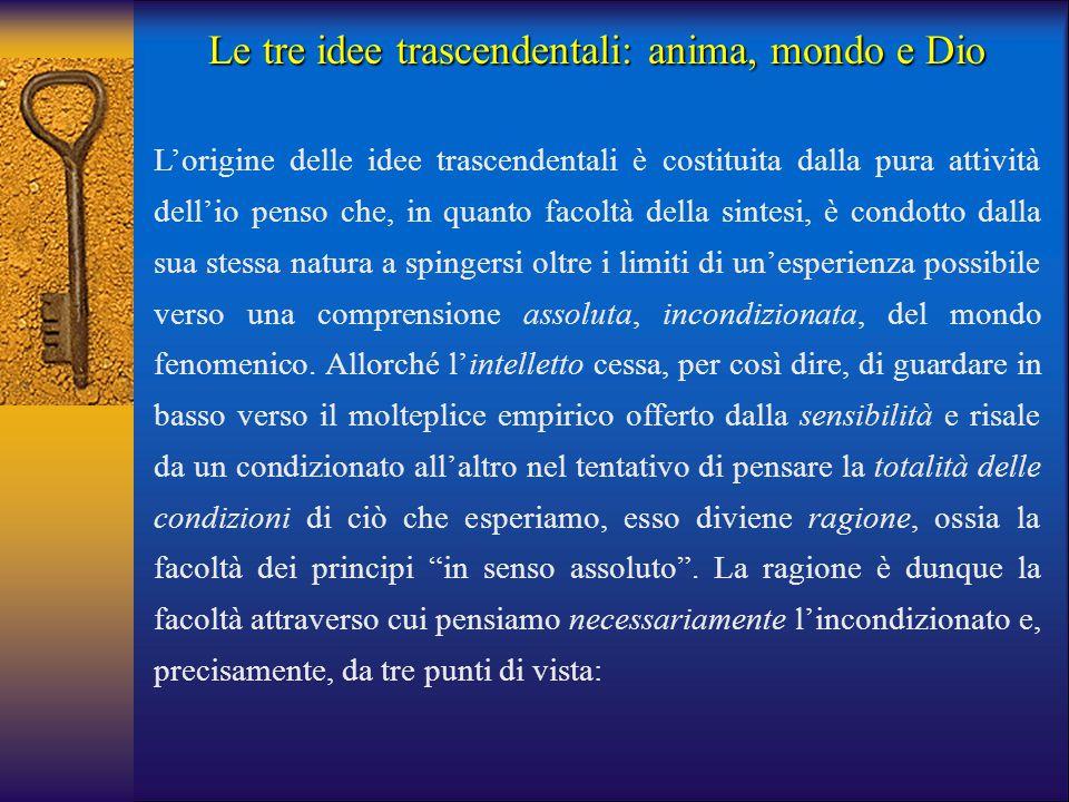 Le tre idee trascendentali: anima, mondo e Dio L'origine delle idee trascendentali è costituita dalla pura attività dell'io penso che, in quanto facol