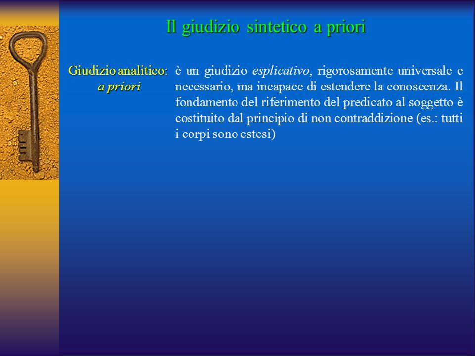 Il giudizio sintetico a priori Giudizio analitico: a priori è un giudizio esplicativo, rigorosamente universale e necessario, ma incapace di estendere