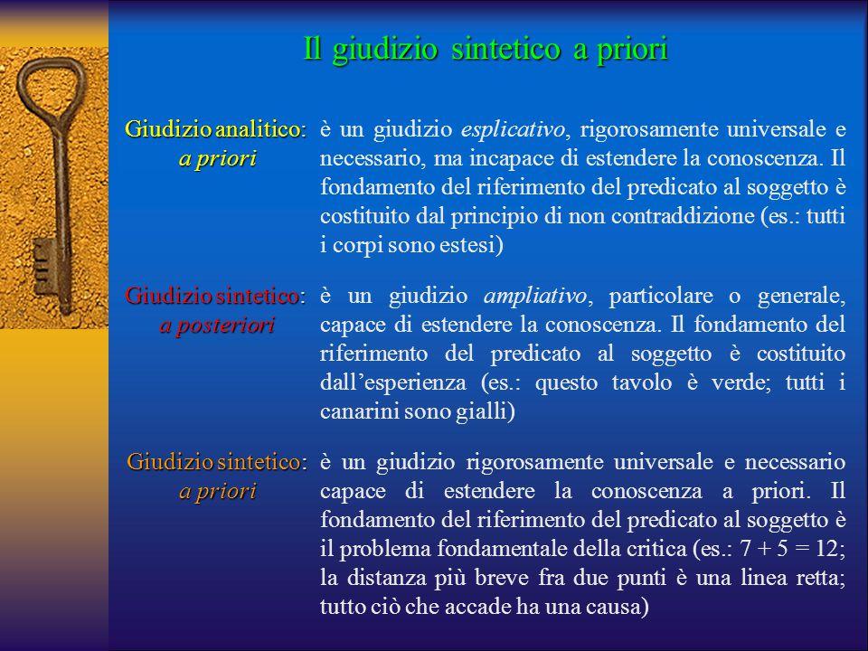 Il giudizio sintetico a priori Giudizio analitico: a priori Giudizio sintetico: a posteriori Giudizio sintetico: a priori è un giudizio ampliativo, pa