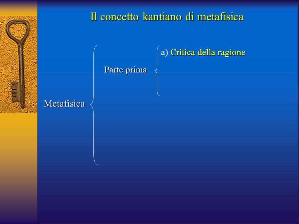 Il concetto kantiano di metafisica Metafisica Parte prima Critica della ragione a) Critica della ragione