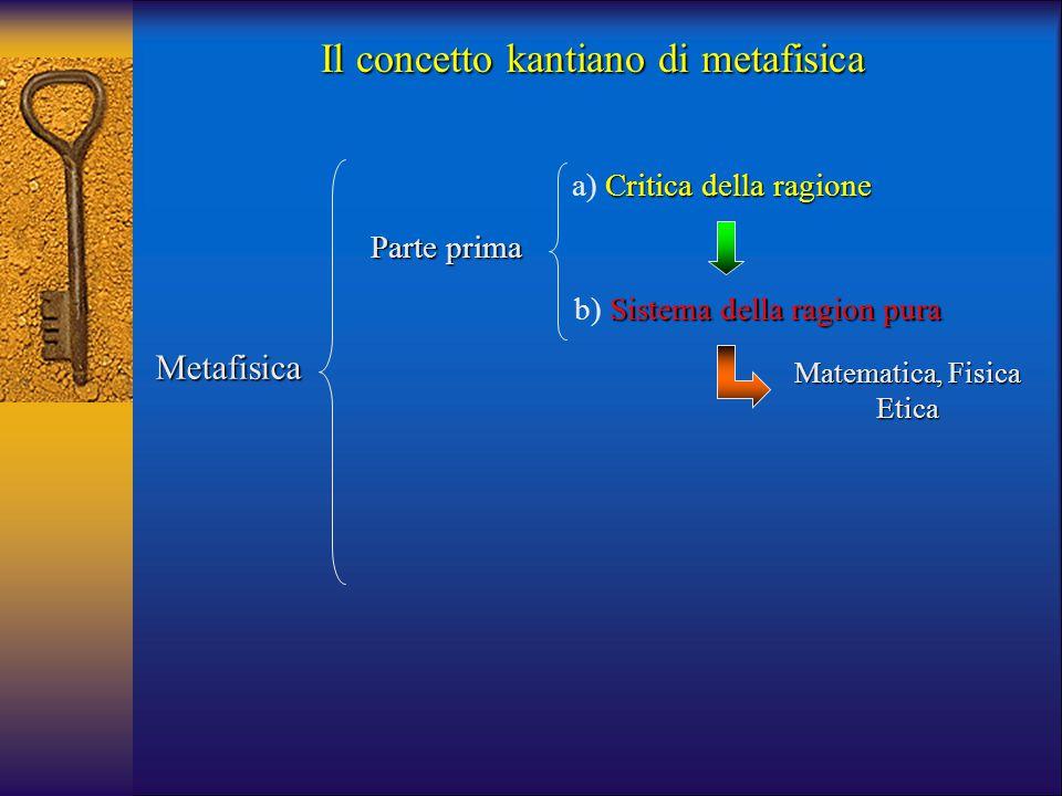 Il concetto kantiano di metafisica Metafisica Parte prima Critica della ragione a) Critica della ragione Sistema della ragion pura b) Sistema della ra