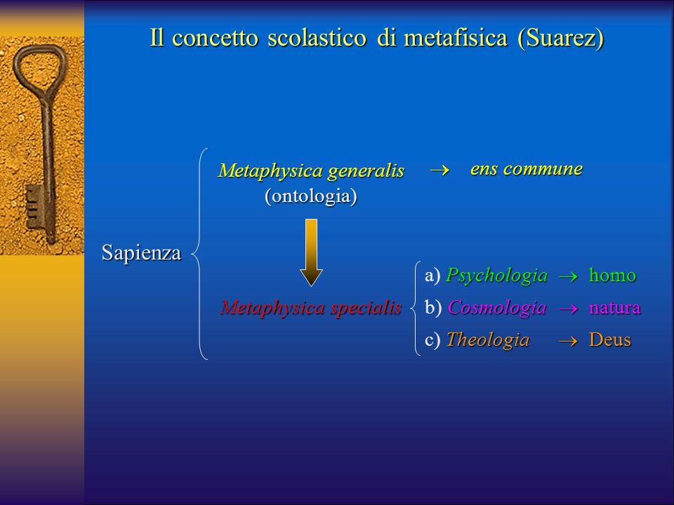 Il concetto scolastico di metafisica (Suarez) Sapienza Metaphysica generalis (ontologia) Metaphysica specialis Psychologia  homo a) Psychologia  hom