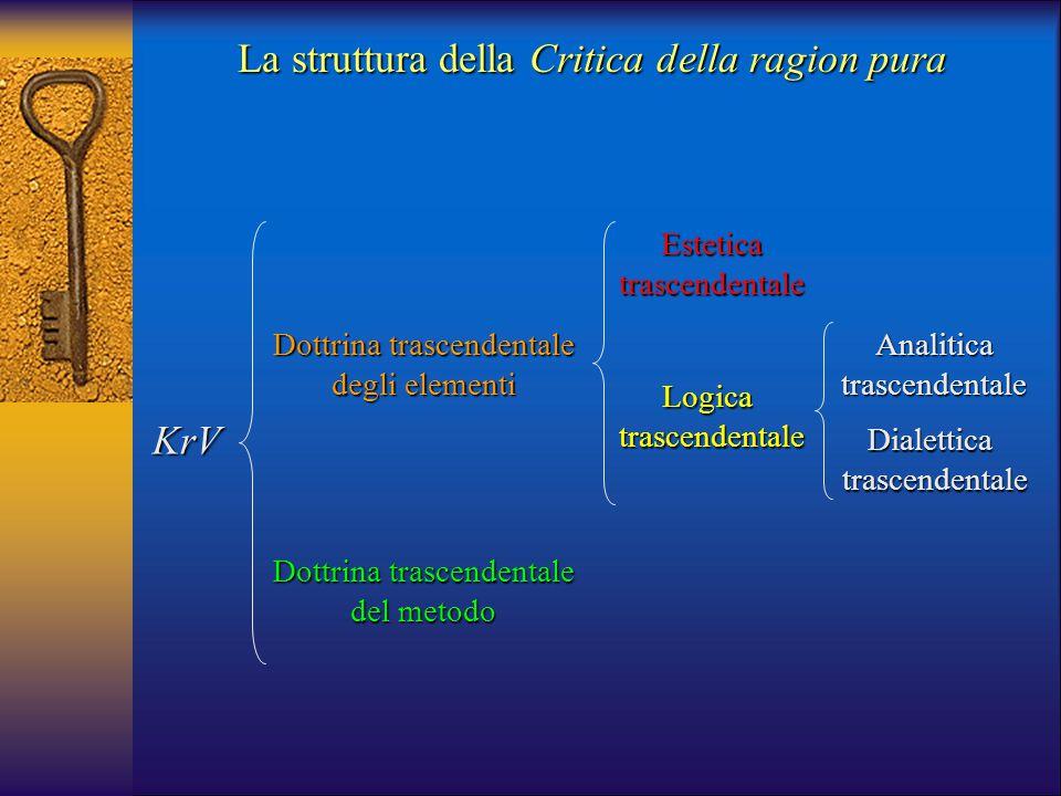 La struttura della Critica della ragion pura KrV Dottrina trascendentale degli elementi Esteticatrascendentale Logicatrascendentale Analiticatrascende