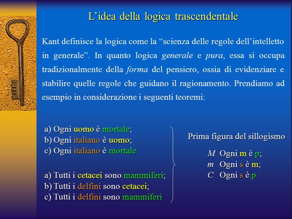 """L'idea della logica trascendentale Kant definisce la logica come la """"scienza delle regole dell'intelletto in generale"""". In quanto logica generale e pu"""