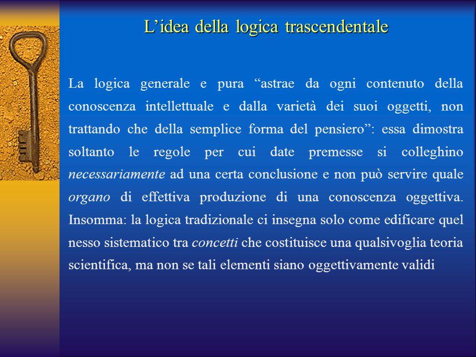"""L'idea della logica trascendentale La logica generale e pura """"astrae da ogni contenuto della conoscenza intellettuale e dalla varietà dei suoi oggetti"""