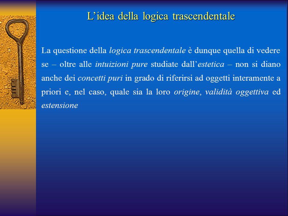 L'idea della logica trascendentale La questione della logica trascendentale è dunque quella di vedere se – oltre alle intuizioni pure studiate dall'es