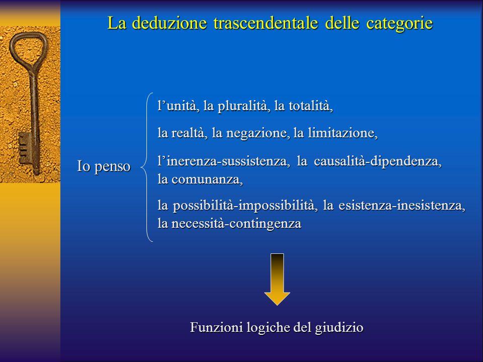 La deduzione trascendentale delle categorie Io penso l'unità, la pluralità, la totalità, la realtà, la negazione, la limitazione, l'inerenza-sussisten