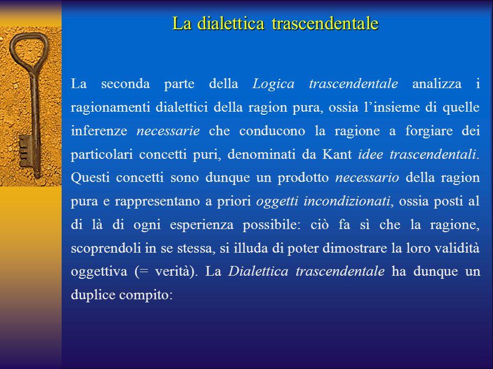 La dialettica trascendentale La seconda parte della Logica trascendentale analizza i ragionamenti dialettici della ragion pura, ossia l'insieme di que