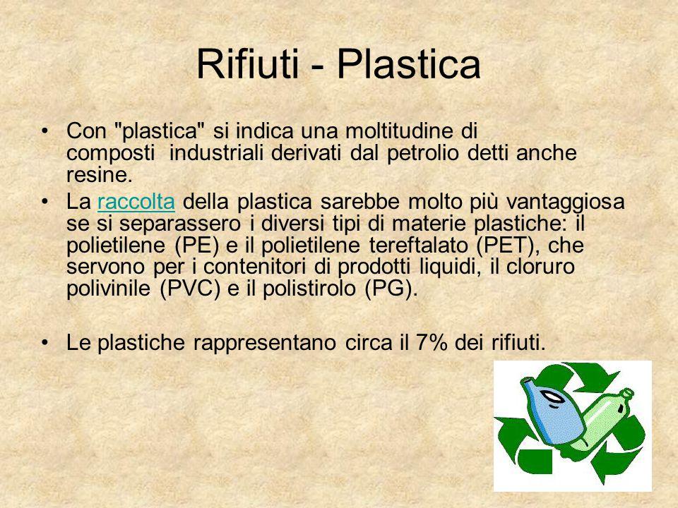 Rifiuti - Plastica Con