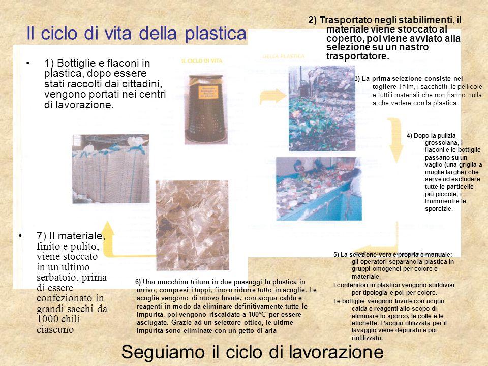 Seguiamo il ciclo di lavorazione Il ciclo di vita della plastica 1) Bottiglie e flaconi in plastica, dopo essere stati raccolti dai cittadini, vengono