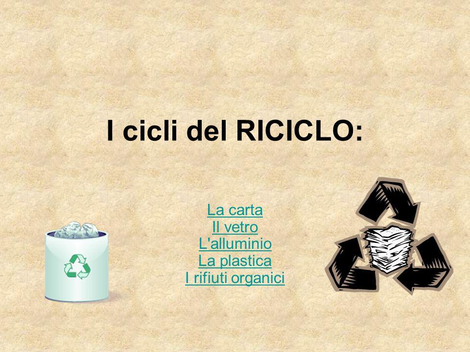 I cicli del RICICLO: La carta Il vetro L'alluminio La plastica I rifiuti organici