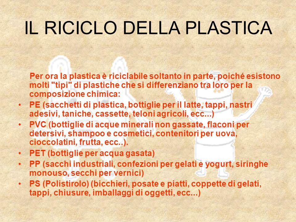 IL RICICLO DELLA PLASTICA Per ora la plastica è riciclabile soltanto in parte, poiché esistono molti
