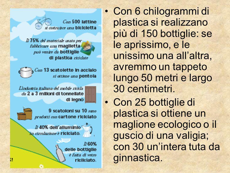 Con 6 chilogrammi di plastica si realizzano più di 150 bottiglie: se le aprissimo, e le unissimo una all'altra, avremmo un tappeto lungo 50 metri e la