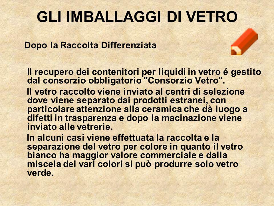 Dopo la Raccolta Differenziata Il recupero dei contenitori per liquidi in vetro é gestito dal consorzio obbligatorio
