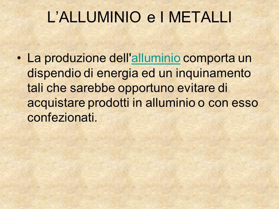 La produzione dell'alluminio comporta un dispendio di energia ed un inquinamento tali che sarebbe opportuno evitare di acquistare prodotti in allumini