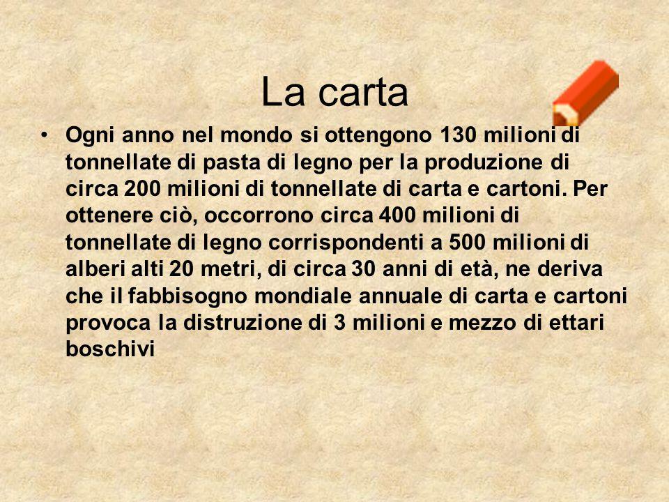 Ogni anno nel mondo si ottengono 130 milioni di tonnellate di pasta di legno per la produzione di circa 200 milioni di tonnellate di carta e cartoni.