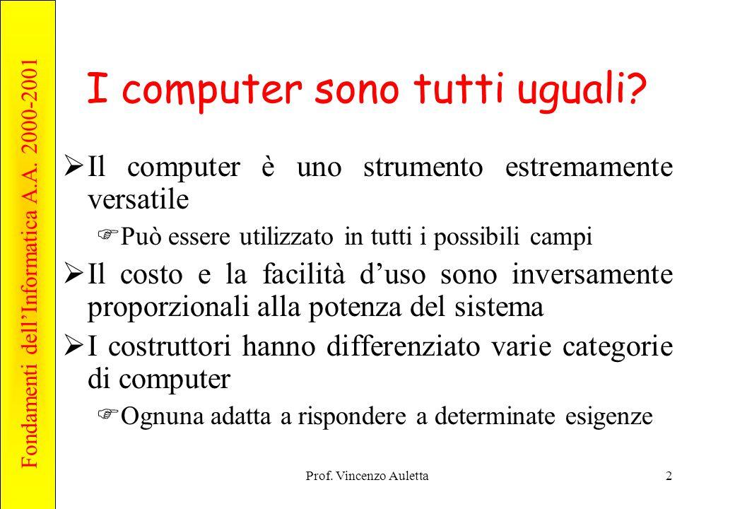 Fondamenti dell'Informatica A.A. 2000-2001 Prof. Vincenzo Auletta2 I computer sono tutti uguali.