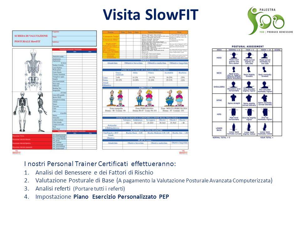 Visita SlowFIT I nostri Personal Trainer Certificati effettueranno: 1.Analisi del Benessere e dei Fattori di Rischio 2.Valutazione Posturale di Base (