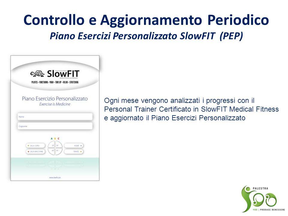 Controllo e Aggiornamento Periodico Piano Esercizi Personalizzato SlowFIT (PEP) Ogni mese vengono analizzati i progressi con il Personal Trainer Certi