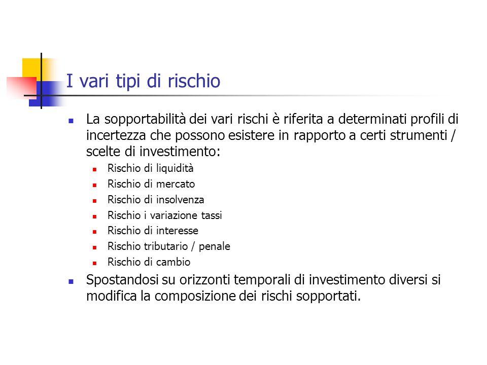 I vari tipi di rischio La sopportabilità dei vari rischi è riferita a determinati profili di incertezza che possono esistere in rapporto a certi strumenti / scelte di investimento: Rischio di liquidità Rischio di mercato Rischio di insolvenza Rischio i variazione tassi Rischio di interesse Rischio tributario / penale Rischio di cambio Spostandosi su orizzonti temporali di investimento diversi si modifica la composizione dei rischi sopportati.