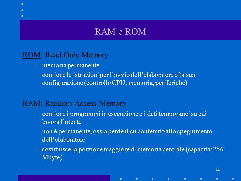 14 Memorizzazione e archiviazione dei dati BIT: unità di informazione che vale 0 o 1. BYTE : gruppo di 8 bit Ogni carattere ha un codice ASCII di 8 bi