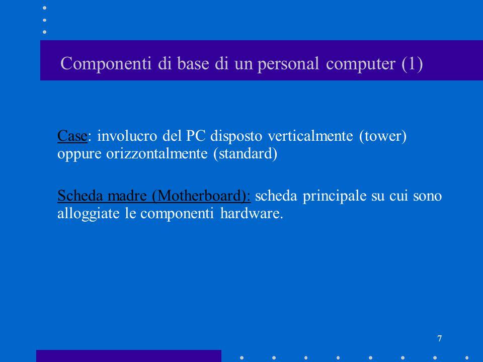 6 Tipi di computer (2) Server: computer configurato come gestore della rete, che determina a quali risorse possono accedere gli altri computer collegati Terminale stupido: composto da tastiera e monitor, senza capacità di calcolo, utilizzato solo per immettere e ricevere dati