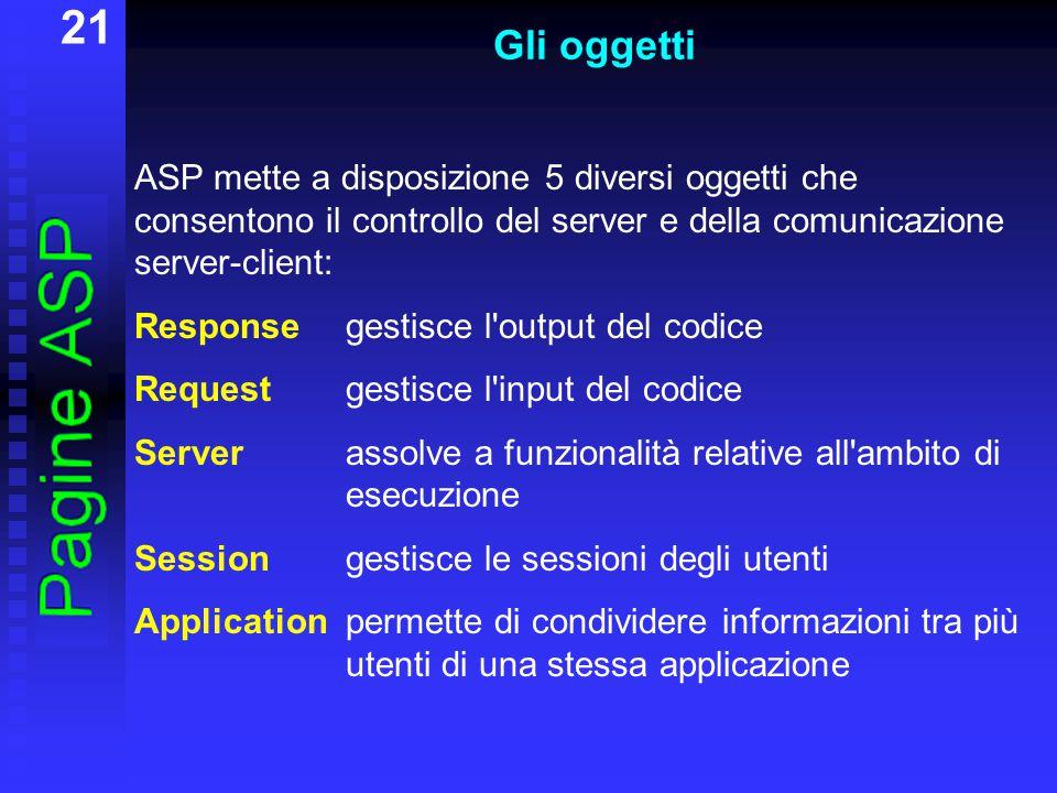 21 Gli oggetti ASP mette a disposizione 5 diversi oggetti che consentono il controllo del server e della comunicazione server-client: Responsegestisce l output del codice Requestgestisce l input del codice Serverassolve a funzionalità relative all ambito di esecuzione Sessiongestisce le sessioni degli utenti Applicationpermette di condividere informazioni tra più utenti di una stessa applicazione