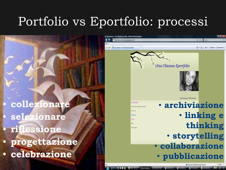 Portfolio vs Eportfolio: processi collezionare selezionare riflessione progettazione celebrazione archiviazione linking e thinking storytelling collaborazione pubblicazione