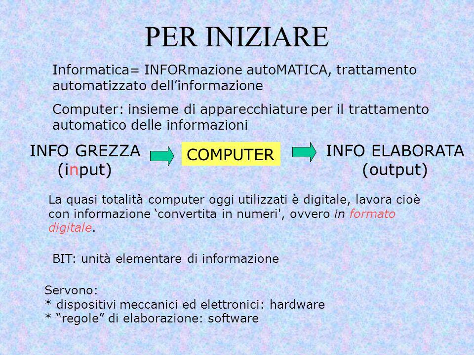 PER INIZIARE Informatica= INFORmazione autoMATICA, trattamento automatizzato dell'informazione Computer: insieme di apparecchiature per il trattamento