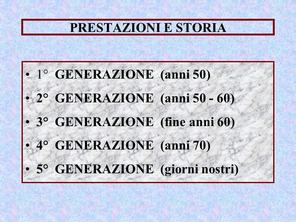 PRESTAZIONI E STORIA 1° GENERAZIONE (anni 50) 2° GENERAZIONE (anni 50 - 60) 3° GENERAZIONE (fine anni 60) 4° GENERAZIONE (anni 70) 5° GENERAZIONE (gio