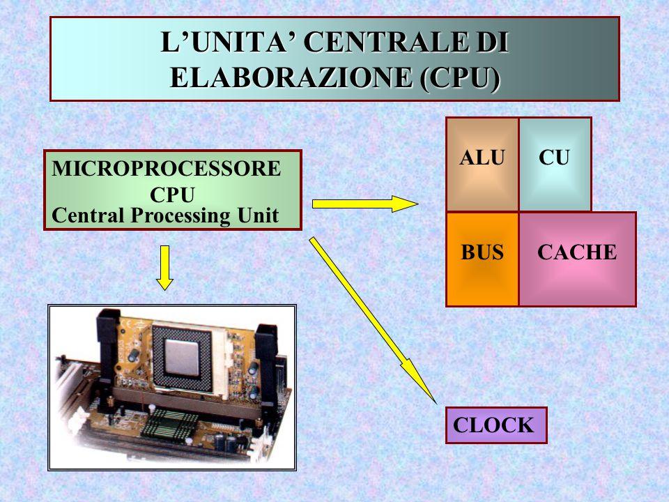 L'UNITA' CENTRALE DI ELABORAZIONE (CPU) MICROPROCESSORE CPU Central Processing Unit ALUCU CLOCK BUSCACHE
