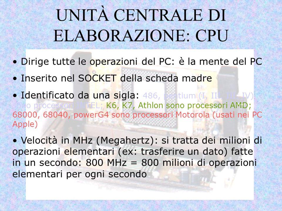 UNITÀ CENTRALE DI ELABORAZIONE: CPU Dirige tutte le operazioni del PC: è la mente del PC Inserito nel SOCKET della scheda madre Identificato da una si