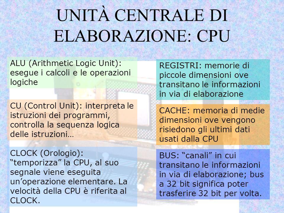 UNITÀ CENTRALE DI ELABORAZIONE: CPU ALU (Arithmetic Logic Unit): esegue i calcoli e le operazioni logiche CU (Control Unit): interpreta le istruzioni