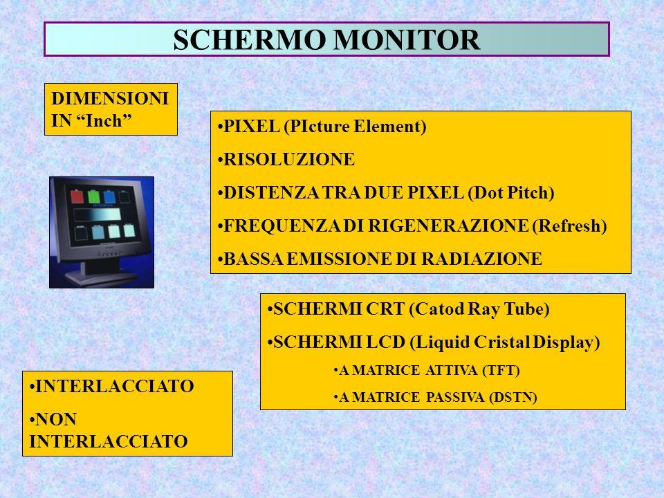 "SCHERMO MONITOR DIMENSIONI IN ""Inch"" PIXEL (PIcture Element) RISOLUZIONE DISTENZA TRA DUE PIXEL (Dot Pitch) FREQUENZA DI RIGENERAZIONE (Refresh) BASSA"