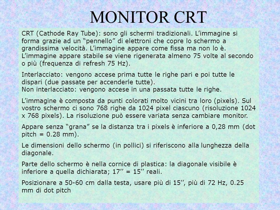 """MONITOR CRT CRT (Cathode Ray Tube): sono gli schermi tradizionali. L'immagine si forma grazie ad un """"pennello"""" di elettroni che copre lo schermo a gra"""