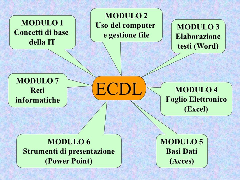 MODULO 3 Elaborazione testi (Word) MODULO 4 Foglio Elettronico (Excel) MODULO 1 Concetti di base della IT MODULO 2 Uso del computer e gestione file MO