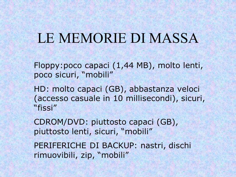 """LE MEMORIE DI MASSA Floppy:poco capaci (1,44 MB), molto lenti, poco sicuri, """"mobili"""" HD: molto capaci (GB), abbastanza veloci (accesso casuale in 10 m"""