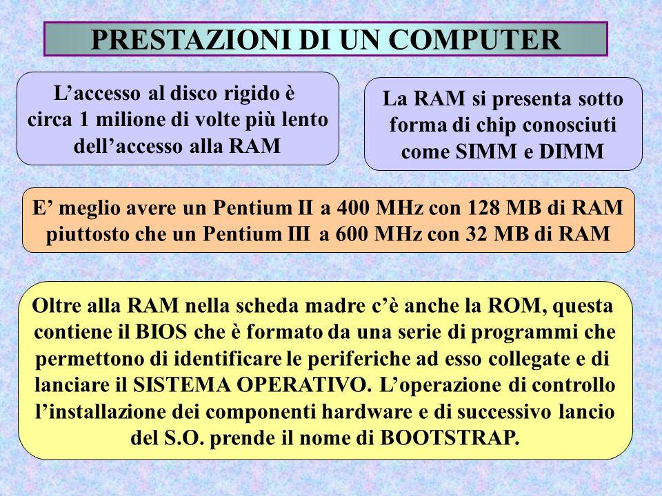 PRESTAZIONI DI UN COMPUTER L'accesso al disco rigido è circa 1 milione di volte più lento dell'accesso alla RAM E' meglio avere un Pentium II a 400 MH