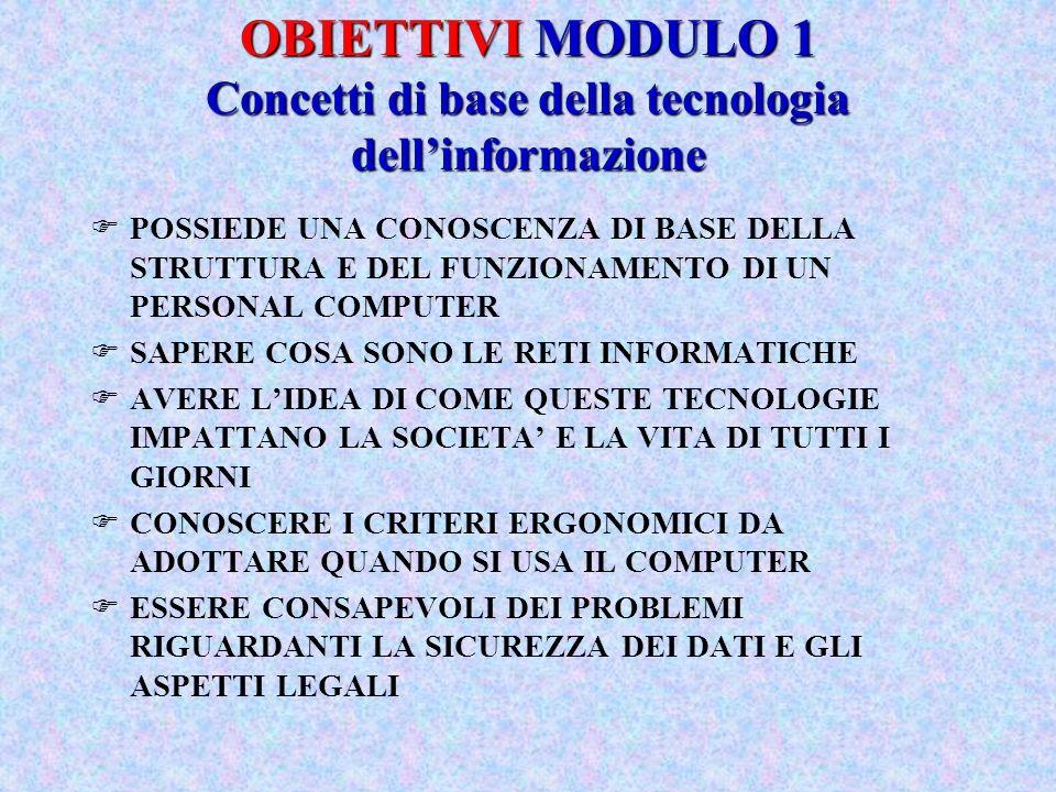 OBIETTIVI OBIETTIVI MODULO 1 Concetti di base della tecnologia dell'informazione  POSSIEDE UNA CONOSCENZA DI BASE DELLA STRUTTURA E DEL FUNZIONAMENTO