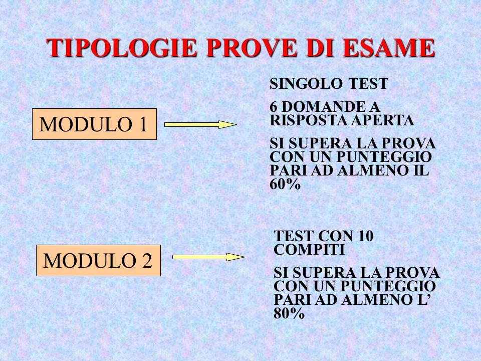 TIPOLOGIE PROVE DI ESAME MODULO 1 MODULO 2 SINGOLO TEST 6 DOMANDE A RISPOSTA APERTA SI SUPERA LA PROVA CON UN PUNTEGGIO PARI AD ALMENO IL 60% TEST CON