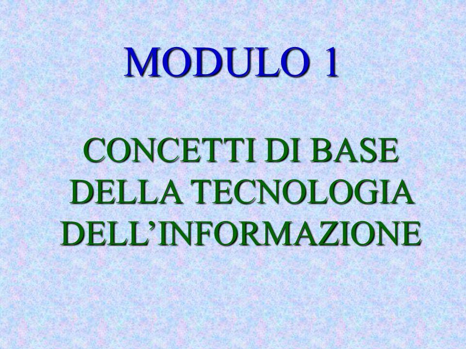 MAPPA INFORMATION TECNOLOGY (IT) CONCETTI DI BASE DELLA TECNOLOGIA DELL'INFORMAZIONE COMPONENTI DI UN PC HARDWAREDISPOSITIVI DI MEMORIA SOFTWARE RETI INFORMATICHE IL COMPUTER NELLA VITA DI OGNI GIORNO IT E SOCIETA' SICUREZZA DIRITTI D'AUTORE