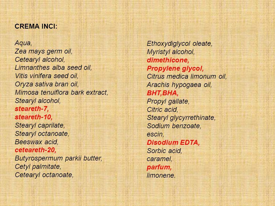 CREMA INCI: Aqua, Zea mays germ oil, Cetearyl alcohol, Limnanthes alba seed oil, Vitis vinifera seed oil, Oryza sativa bran oil, Mimosa tenuiflora bark extract, Stearyl alcohol, steareth-7, steareth-10, Stearyl caprilate, Stearyl octanoate, Beeswax acid, ceteareth-20, Butyrospermum parkii butter, Cetyl palmitate, Cetearyl octanoate, Ethoxydiglycol oleate, Myristyl alcohol, dimethicone, Propylene glycol, Citrus medica limonum oil, Arachis hypogaea oil, BHT,BHA, Propyl gallate, Citric acid, Stearyl glycyrrethinate, Sodium benzoate, escin, Disodium EDTA, Sorbic acid, caramel, parfum, limonene.