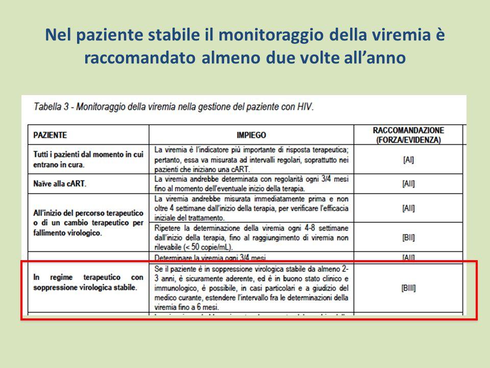 DHHS, May 2014 Le linee guida DHHS prevedono una deintensificazione relativamente al monitoraggio immunologico