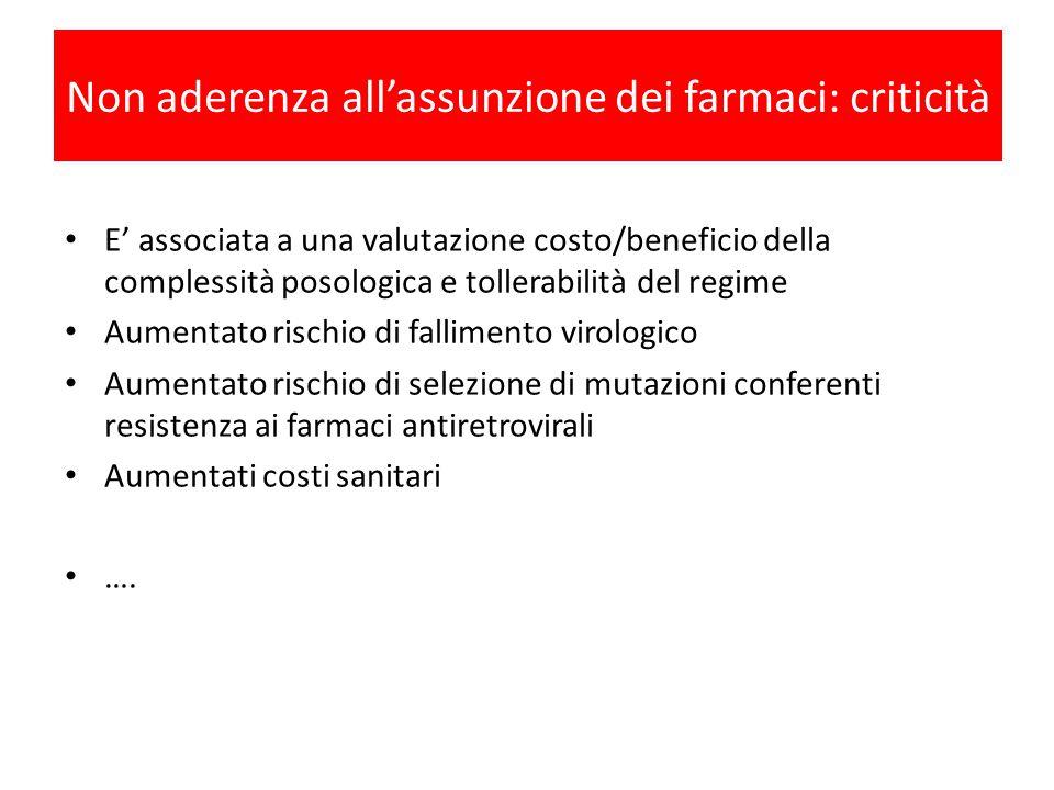 Incidenza cumulativa di fallimento virologico sospensione per tollerabilità: A5257 Difference in 96 wk cumulative incidence (97.5% CI) -200-10 1020 15% (10%, 20%) 7.5% (3.2%, 12%) 7.5% (2.3%, 13%) ATV/r vs RAL DRV/r vs RAL ATV/r vs DRV/r Favors RAL Favors DRV/r Landovitz RJ, et al.