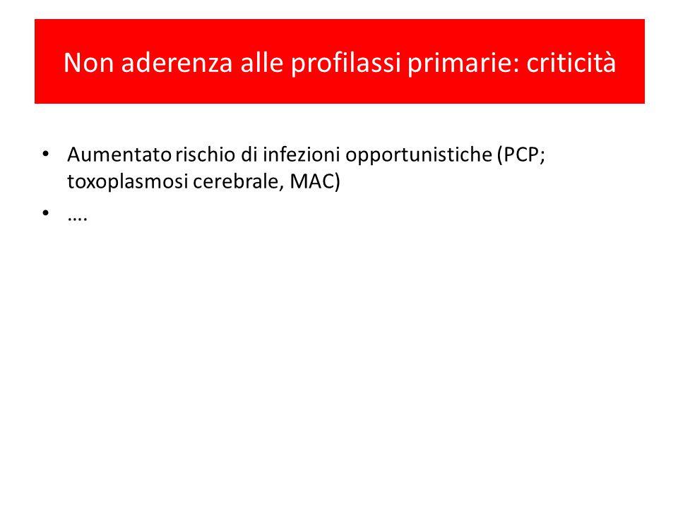 L'incidenza di PCP è bassa in pazienti con viremia sopprressa e CD4>200/mmc anche in assenza di profilassi primaria COHERE, CID 2010