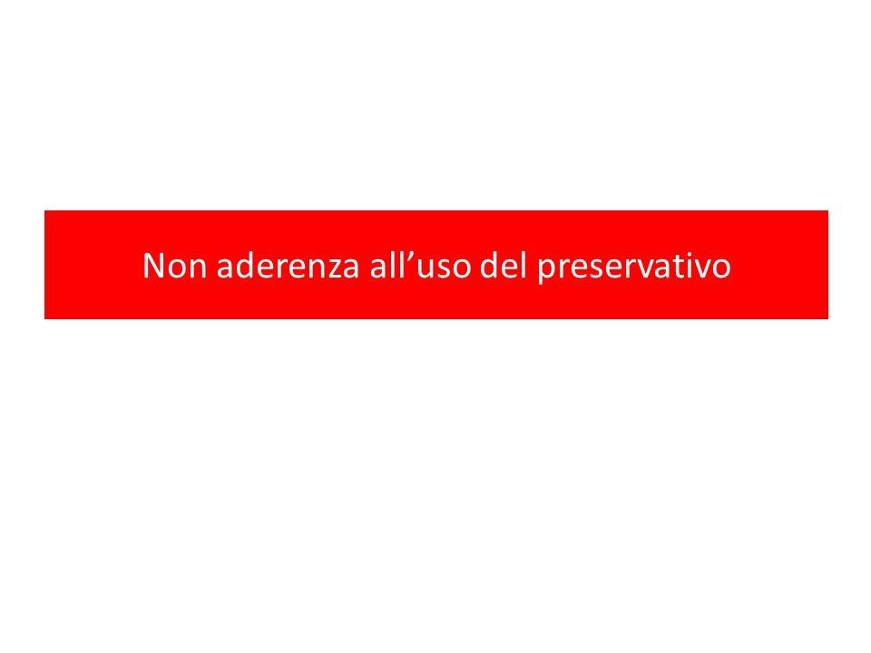 Non aderenza all'uso del preservativo: criticità Aumentato rischio di trasmissione dell'infezione Aumentato rischio di acquisizione di MST Rischio di gravidanza non pianificata ….
